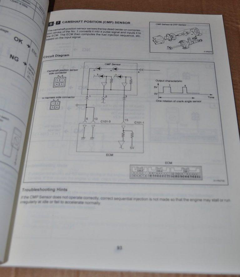 Hyundai Sonata 1994 Troubleshooting
